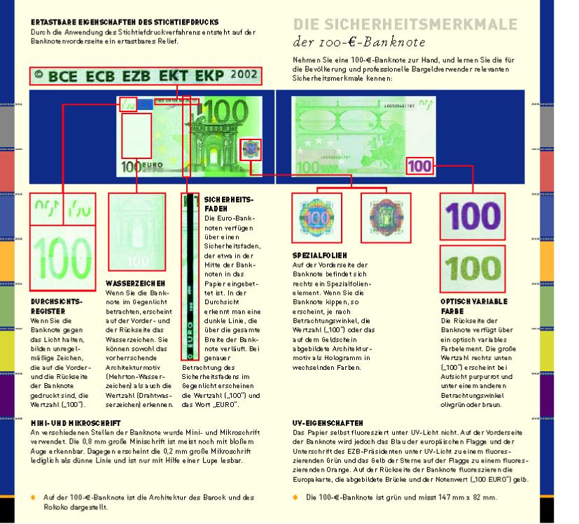 einhundert euro schein